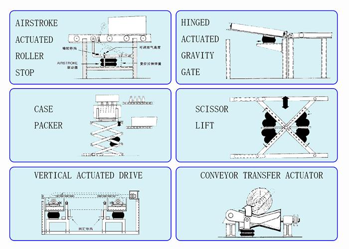 工业举升使用集合图五英文.jpg