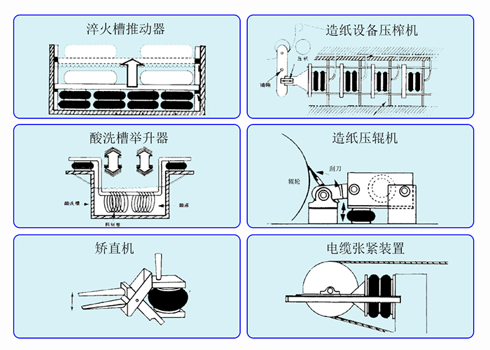工业举升使用集合图二中文.jpg