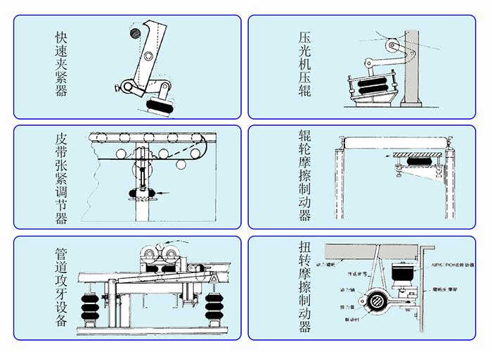 工业举升使用集合图三中文.jpg